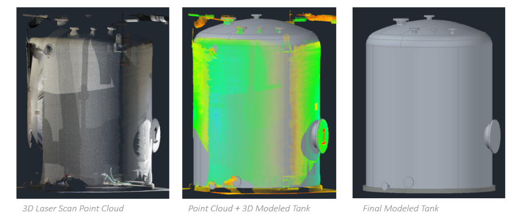 Figure 2- 3D Laser Scan Point Cloud